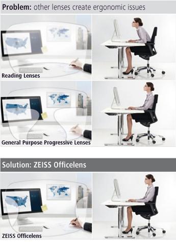 office lens for glasses