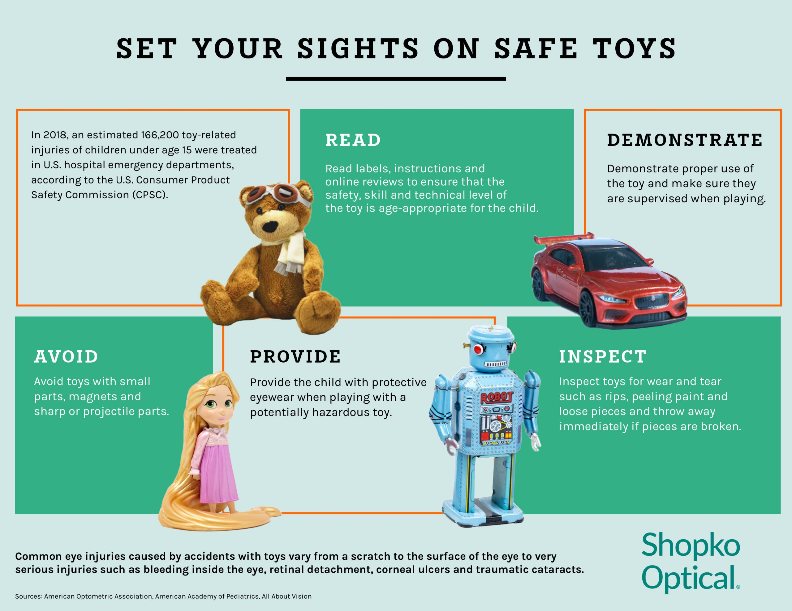 Safe toy guide Infographic