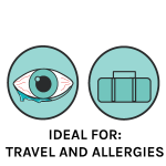 allergy and travel graphic